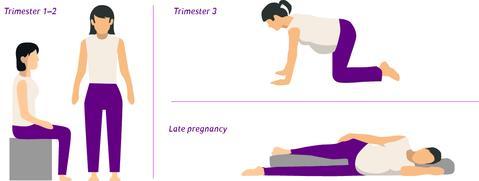 كيف يمكنني ممارسة تمارين كيجل أثناء الحمل وبعده ؟!