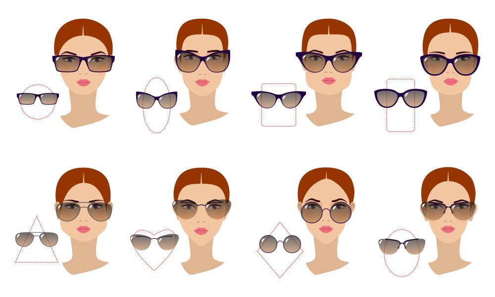 منقي بيرسيوس الافتراضات والافتراضات خمن شكل النظارة المناسب لشكل الوجه 14thbrooklyn Org